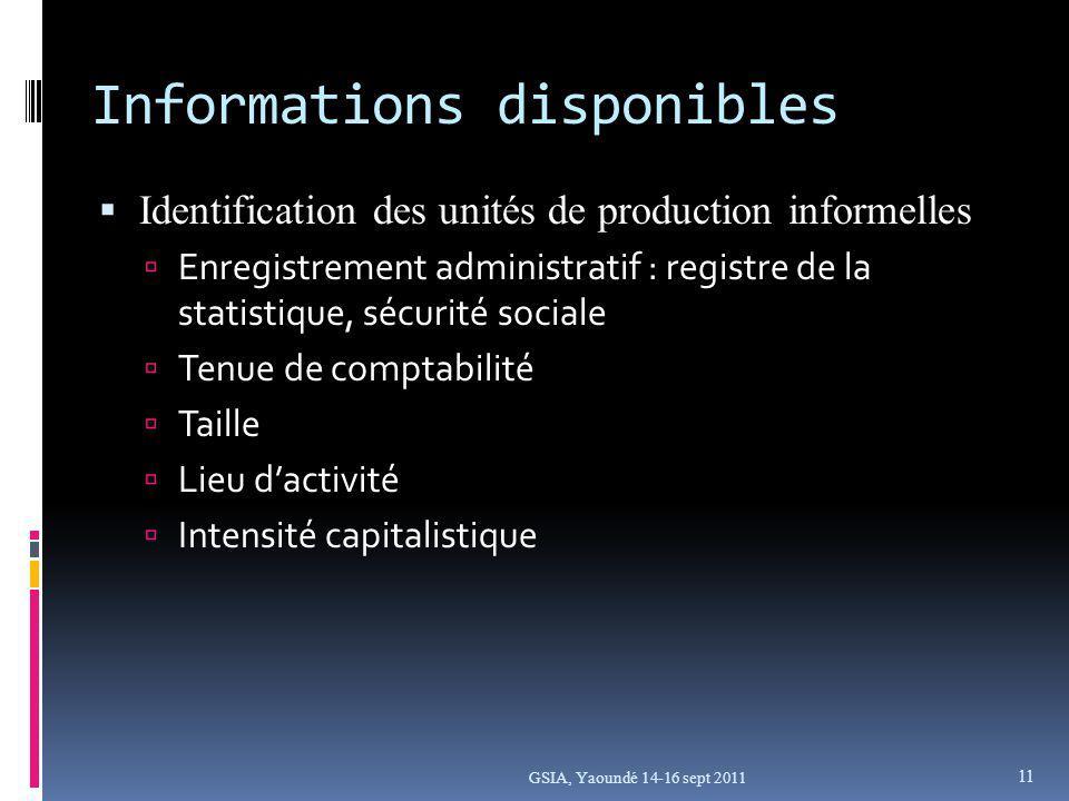Informations disponibles Identification des unités de production informelles Enregistrement administratif : registre de la statistique, sécurité sociale Tenue de comptabilité Taille Lieu dactivité Intensité capitalistique GSIA, Yaoundé 14-16 sept 2011 11