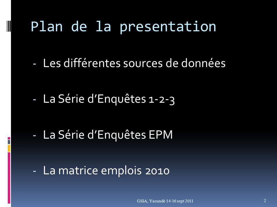 Les différentes sources de données Enquête 1-2-3 dans lAgglomération dAntananarivo : Phase 1 sur lemploi : 11 versions (1995 à 2010) Phase 1-2-3 sur lemploi et le secteur informel : 5 versions (1995, 1998, 2001, 2004, 2010) Enquête EPM : 8 versions (1993 à 2010) au niveau national Enquête sur le Travail des Enfants en 2007 au niveau national GSIA, Yaoundé 14-16 sept 2011 3
