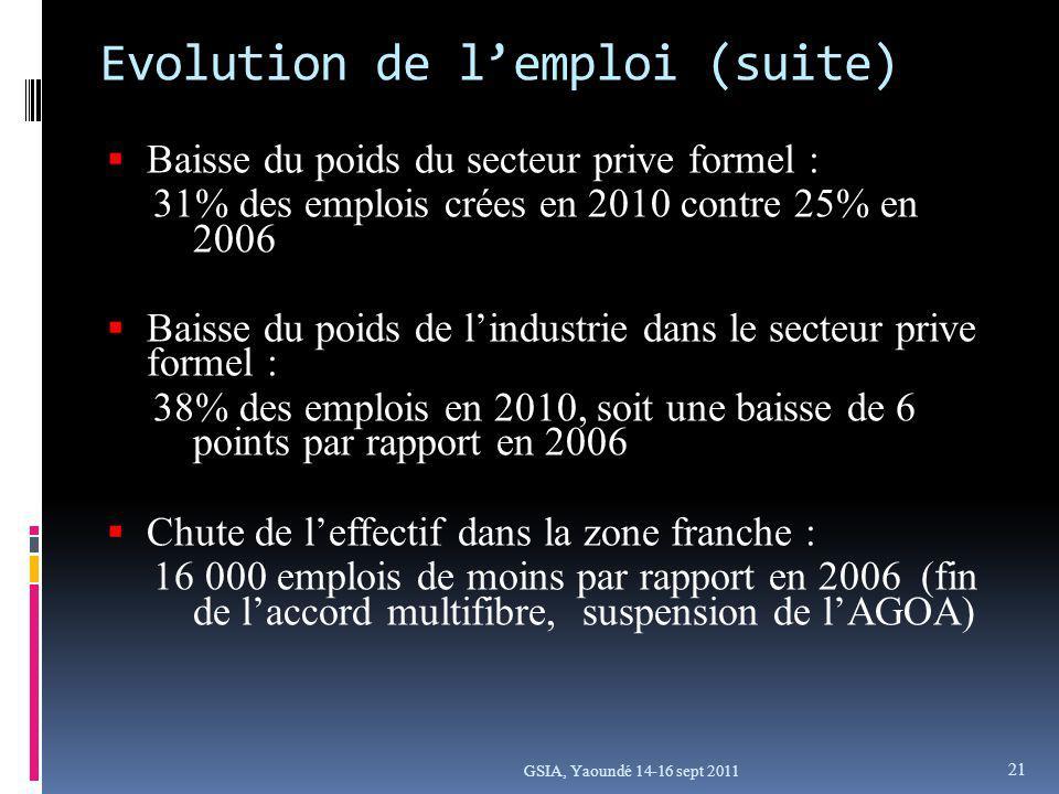 GSIA, Yaoundé 14-16 sept 2011 Evolution de lemploi (suite) Baisse du poids du secteur prive formel : 31% des emplois crées en 2010 contre 25% en 2006 Baisse du poids de lindustrie dans le secteur prive formel : 38% des emplois en 2010, soit une baisse de 6 points par rapport en 2006 Chute de leffectif dans la zone franche : 16 000 emplois de moins par rapport en 2006 (fin de laccord multifibre, suspension de lAGOA) 21