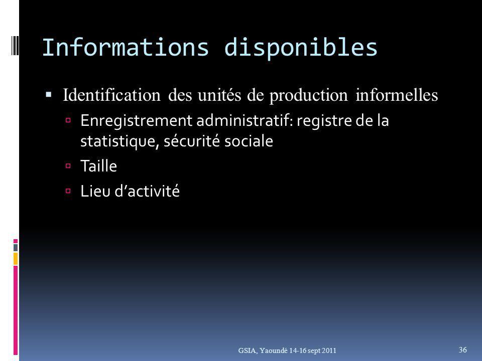 Informations disponibles Identification des unités de production informelles Enregistrement administratif: registre de la statistique, sécurité sociale Taille Lieu dactivité GSIA, Yaoundé 14-16 sept 2011 36