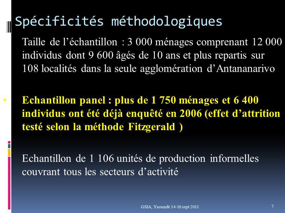 Informations disponibles Agrégats économiques issus des déclarations spontanées des enquêtés (CA, Production, VA, EBE) GSIA, Yaoundé 14-16 sept 2011 38