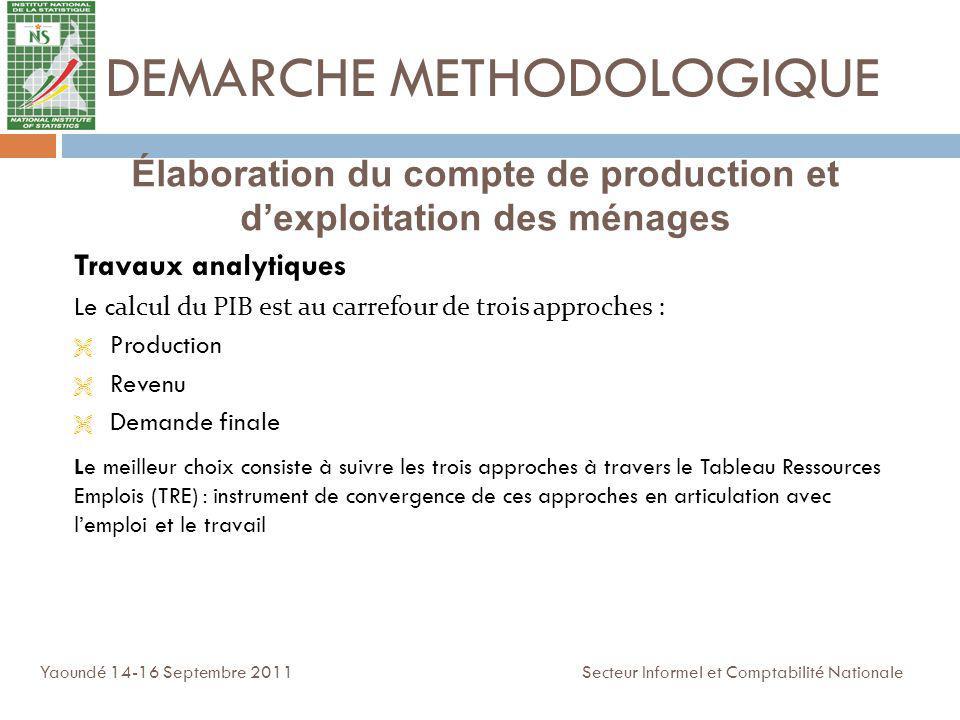 DEMARCHE METHODOLOGIQUE Travaux analytiques Le c alcul du PIB est au carrefour de trois approches : Production Revenu Demande finale Le meilleur choix