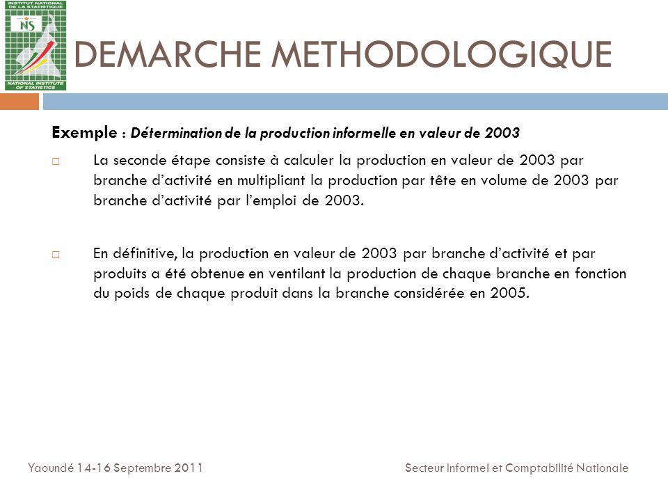 DEMARCHE METHODOLOGIQUE Exemple : Détermination de la production informelle en valeur de 2003 La seconde étape consiste à calculer la production en va