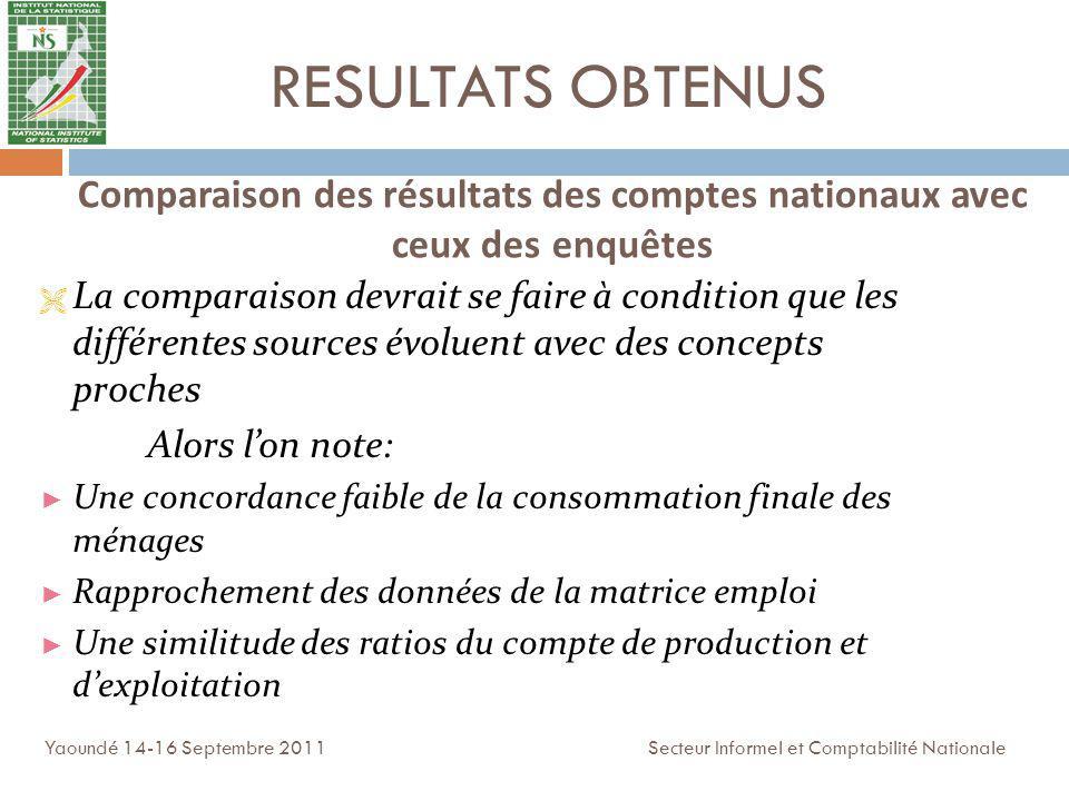 RESULTATS OBTENUS Yaoundé 14-16 Septembre 2011 Secteur Informel et Comptabilité Nationale Comparaison des résultats des comptes nationaux avec ceux de