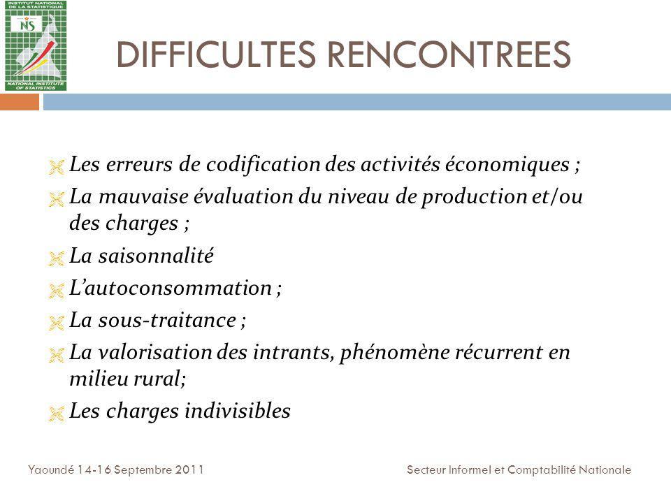 DIFFICULTES RENCONTREES Yaoundé 14-16 Septembre 2011 Secteur Informel et Comptabilité Nationale Les erreurs de codification des activités économiques
