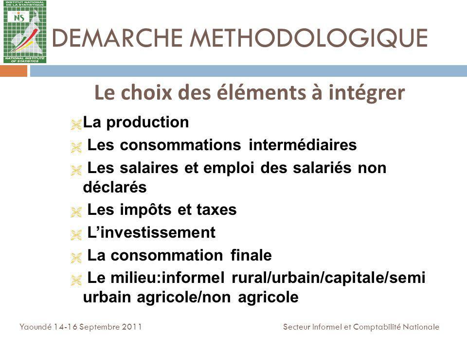 DEMARCHE METHODOLOGIQUE La production Les consommations intermédiaires Les salaires et emploi des salariés non déclarés Les impôts et taxes Linvestiss