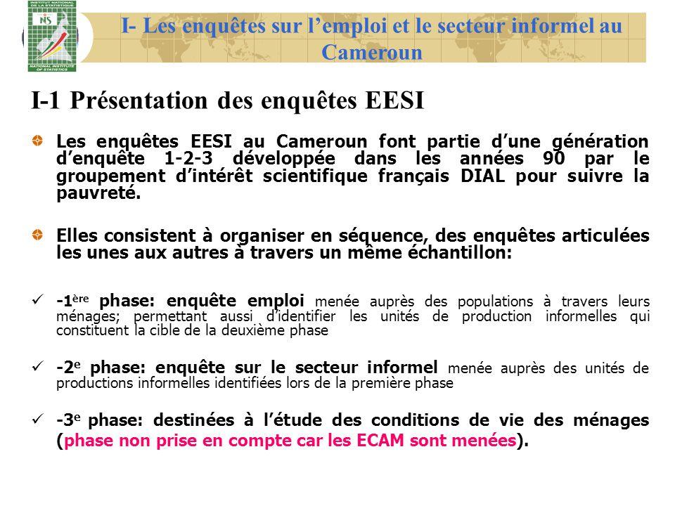 I-1 Présentation des enquêtes EESI Les enquêtes EESI au Cameroun font partie dune génération denquête 1-2-3 développée dans les années 90 par le group