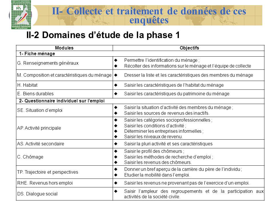 II- Collecte et traitement de données de ces enquêtes ModulesObjectifs 1- Fiche ménage G. Renseignements généraux Permettre lidentification du ménage