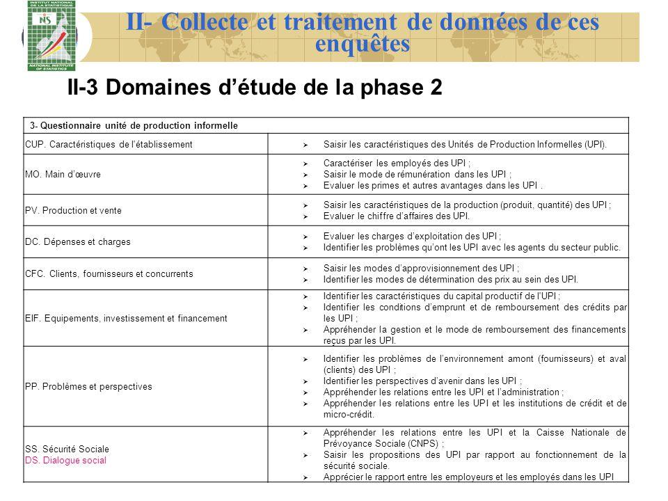 II- Collecte et traitement de données de ces enquêtes 3- Questionnaire unité de production informelle CUP. Caractéristiques de l'établissement Saisir