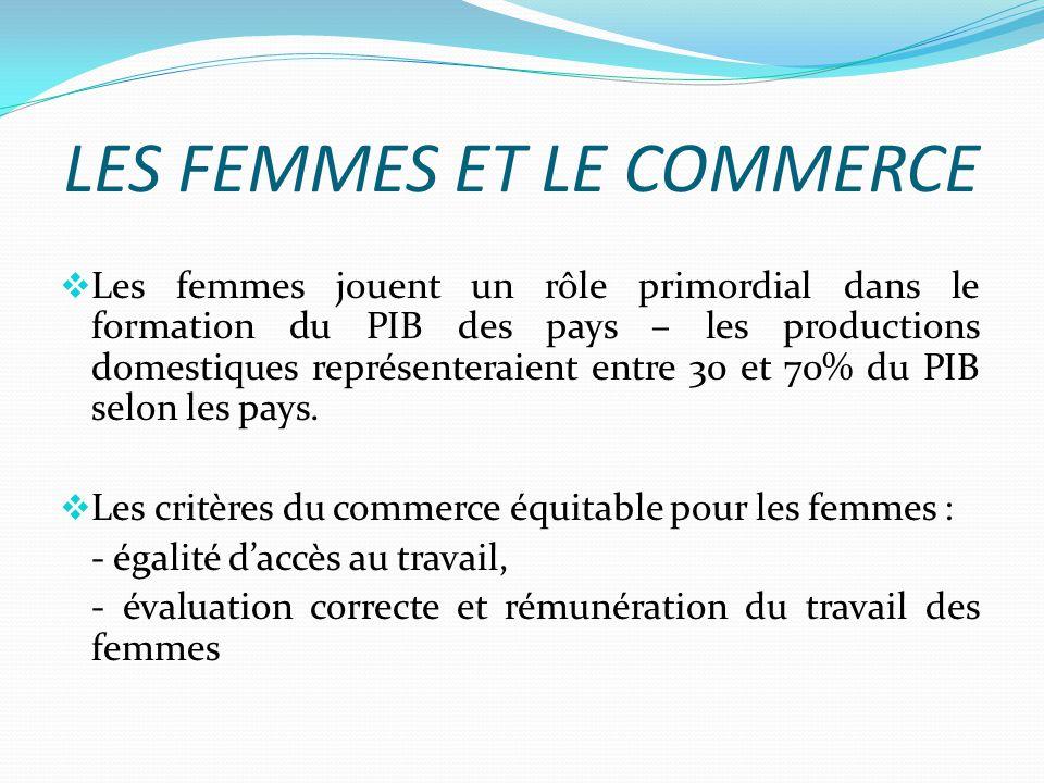 LES FEMMES ET LE COMMERCE Les femmes jouent un rôle primordial dans le formation du PIB des pays – les productions domestiques représenteraient entre 30 et 70% du PIB selon les pays.