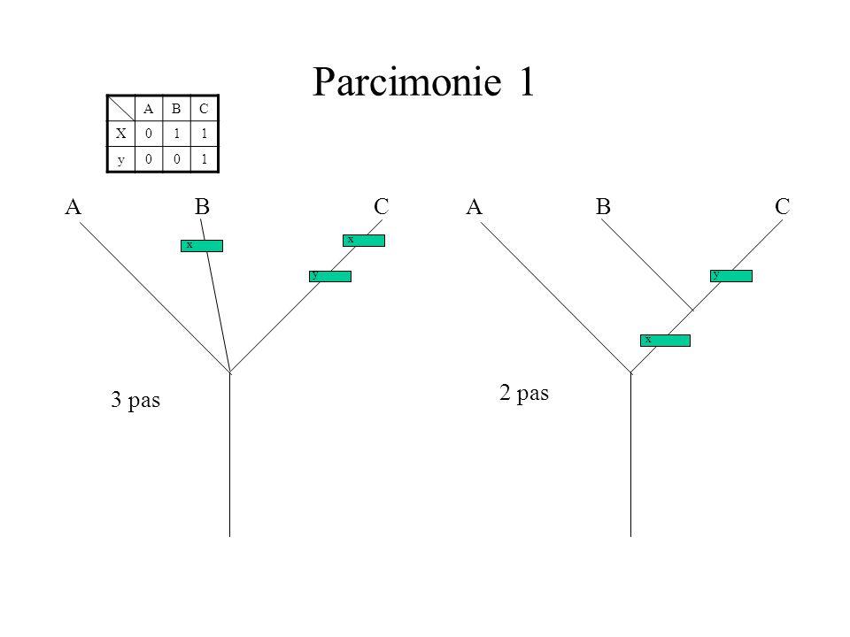 Parcimonie 1 ABC X011 y001 AB C x y 2 pas AB C x y x 3 pas