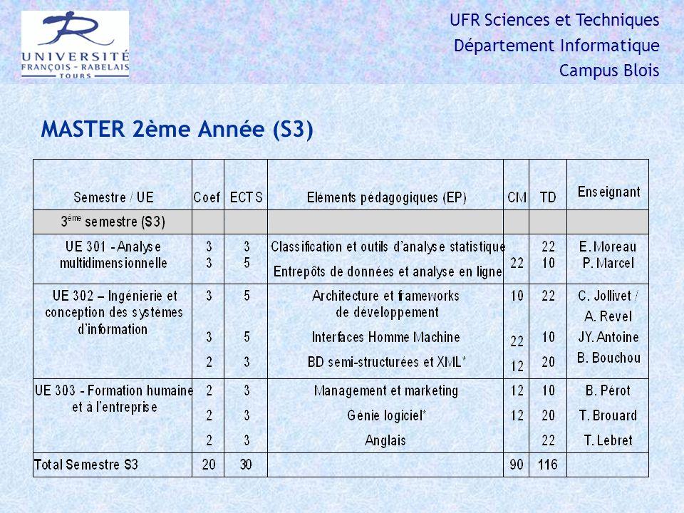 UFR Sciences et Techniques Département Informatique Campus Blois MASTER 2ème Année (S3)