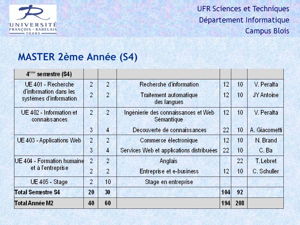 UFR Sciences et Techniques Département Informatique Campus Blois MASTER 2ème Année (S4)