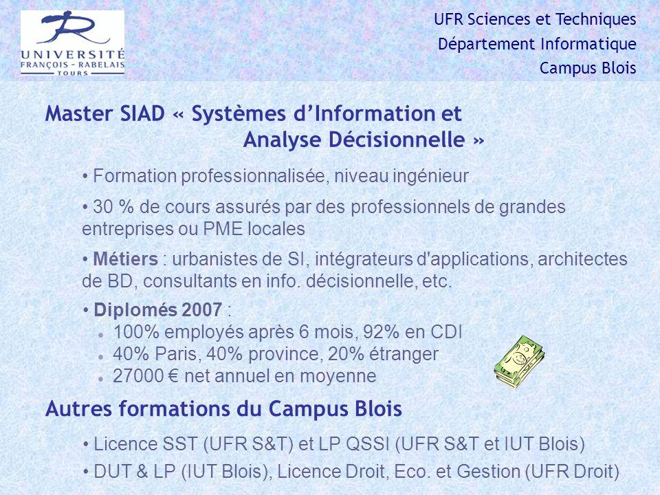 UFR Sciences et Techniques Département Informatique Campus Blois Master SIAD « Systèmes dInformation et Analyse Décisionnelle » Formation professionnalisée, niveau ingénieur 30 % de cours assurés par des professionnels de grandes entreprises ou PME locales Diplomés 2007 : 100% employés après 6 mois, 92% en CDI 40% Paris, 40% province, 20% étranger 27000 net annuel en moyenne Autres formations du Campus Blois Licence SST (UFR S&T) et LP QSSI (UFR S&T et IUT Blois) DUT & LP (IUT Blois), Licence Droit, Eco.