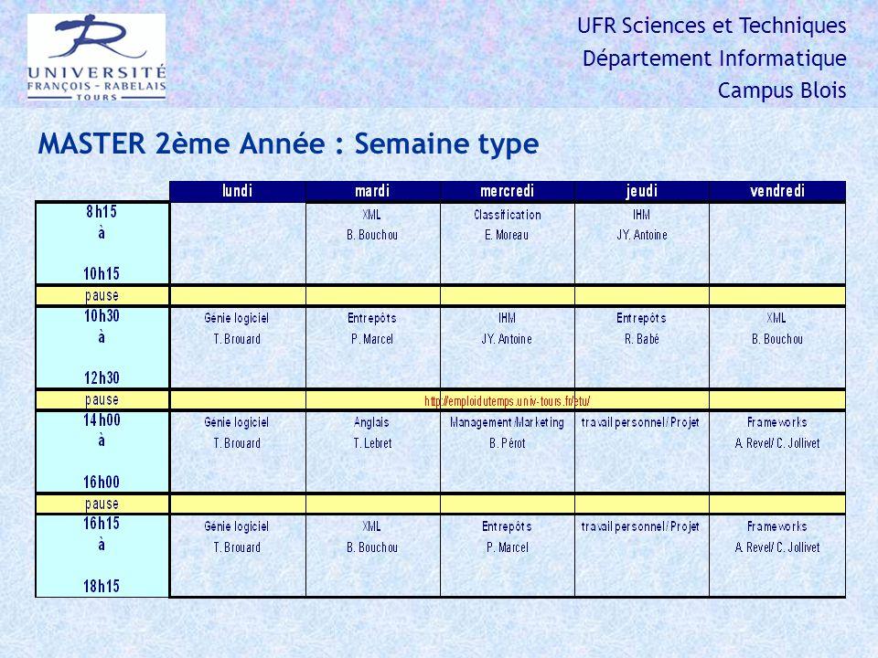 UFR Sciences et Techniques Département Informatique Campus Blois MASTER 2ème Année : Semaine type