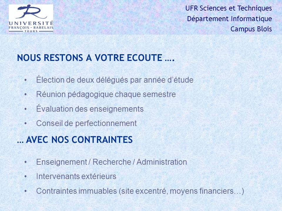 UFR Sciences et Techniques Département Informatique Campus Blois NOUS RESTONS A VOTRE ECOUTE ….