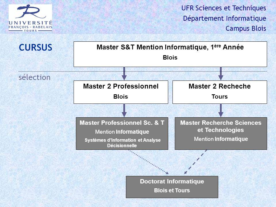 UFR Sciences et Techniques Département Informatique Campus Blois MASTER 1ère Année : Semaine type