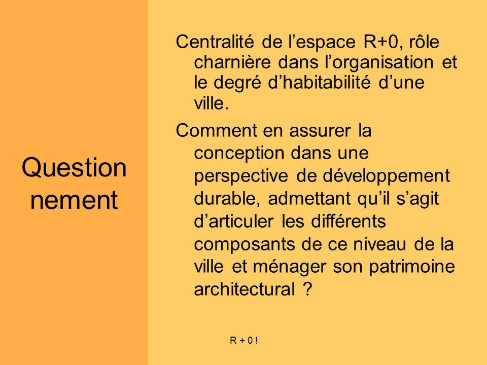 R + 0 ! Question nement Centralité de lespace R+0, rôle charnière dans lorganisation et le degré dhabitabilité dune ville. Comment en assurer la conce