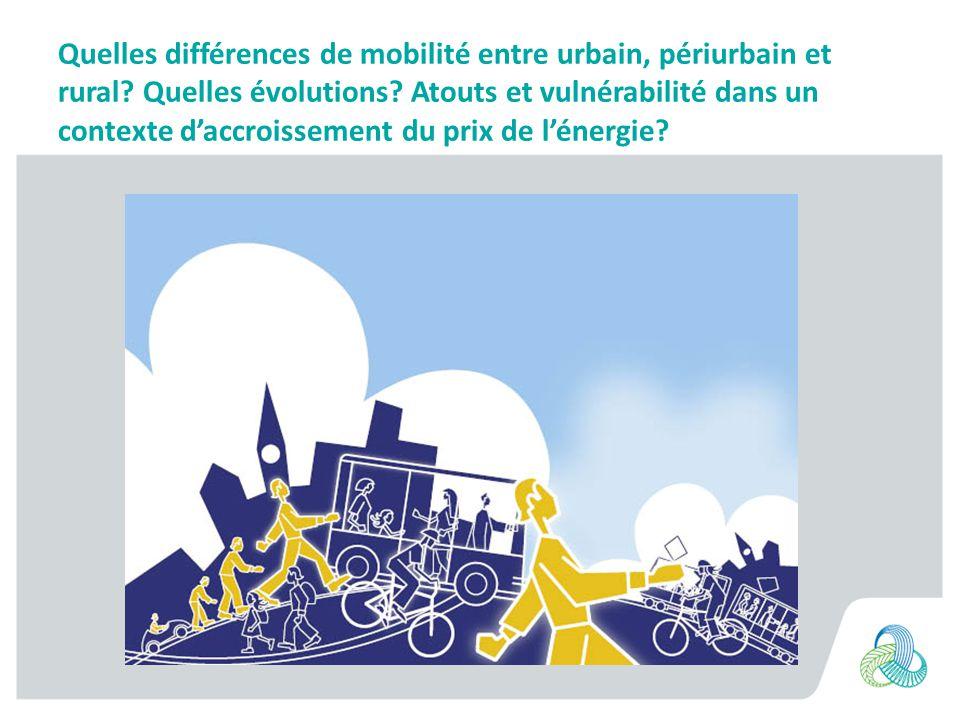 Quelles différences de mobilité entre urbain, périurbain et rural? Quelles évolutions? Atouts et vulnérabilité dans un contexte daccroissement du prix