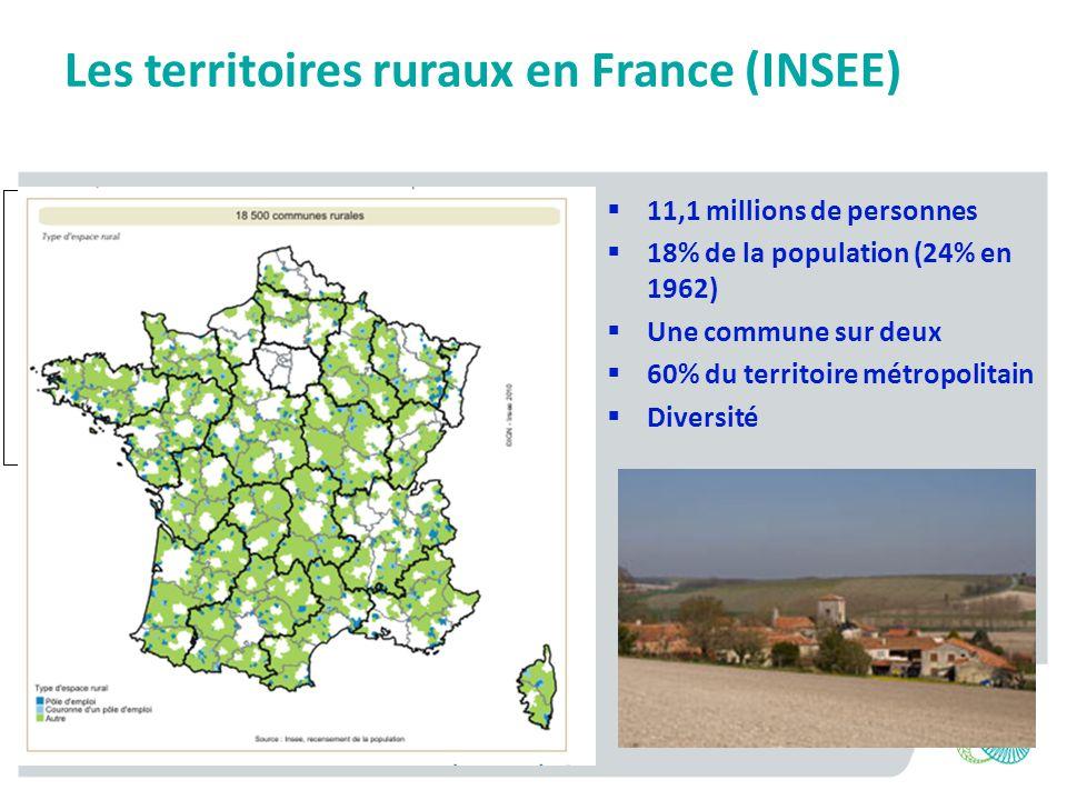 Les territoires ruraux en France (INSEE) 11,1 millions de personnes 18% de la population (24% en 1962) Une commune sur deux 60% du territoire métropol