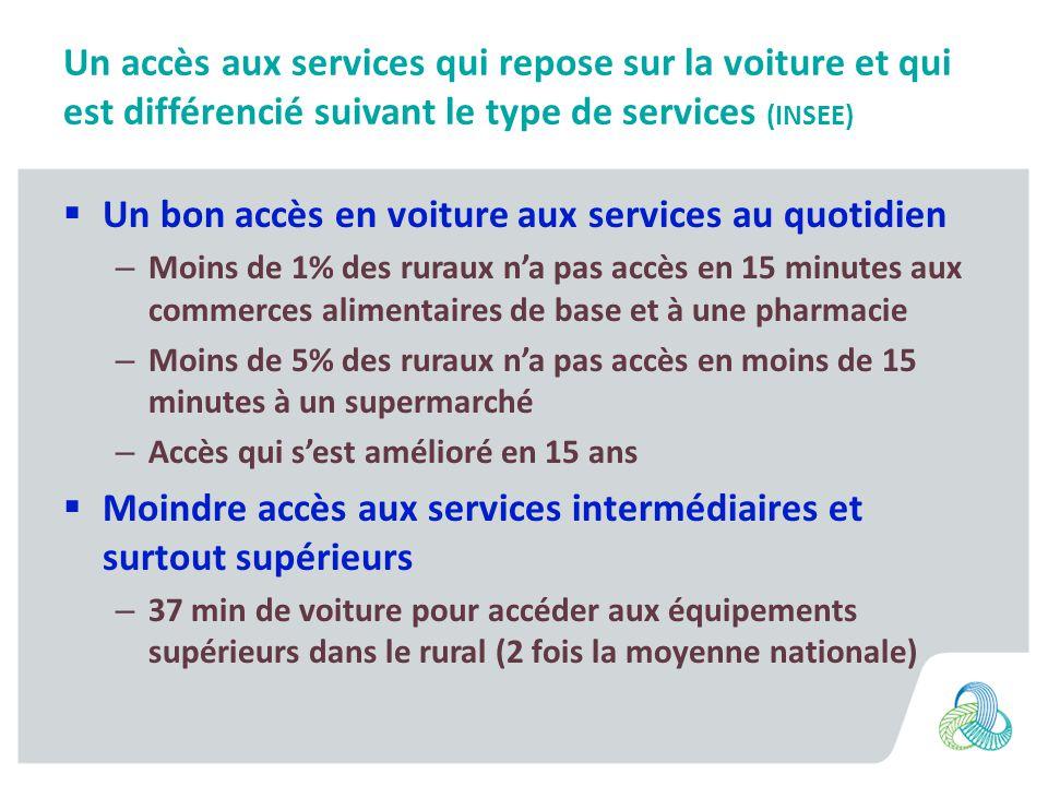Un accès aux services qui repose sur la voiture et qui est différencié suivant le type de services (INSEE) Un bon accès en voiture aux services au quo