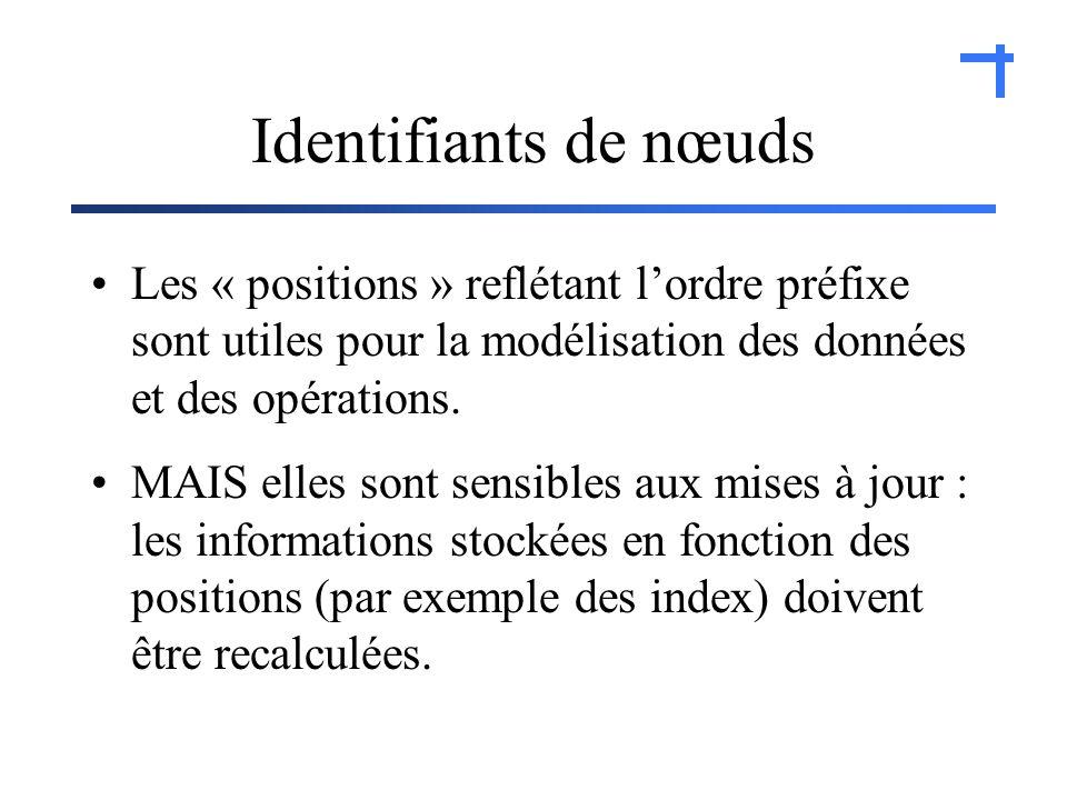 Identifiants de nœuds Les « positions » reflétant lordre préfixe sont utiles pour la modélisation des données et des opérations.