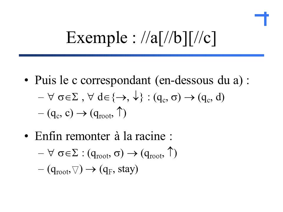 Exemple : //a[//b][//c] Puis le c correspondant (en-dessous du a) : –, d {, } : (q c, ) (q c, d) –(q c, c) (q root, ) Enfin remonter à la racine : – : (q root, ) (q root, ) –(q root, ) (q F, stay)