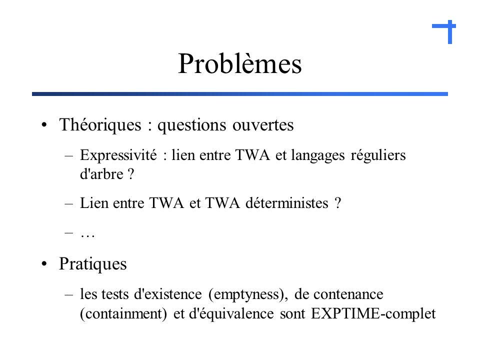 Problèmes Théoriques : questions ouvertes –Expressivité : lien entre TWA et langages réguliers d arbre .