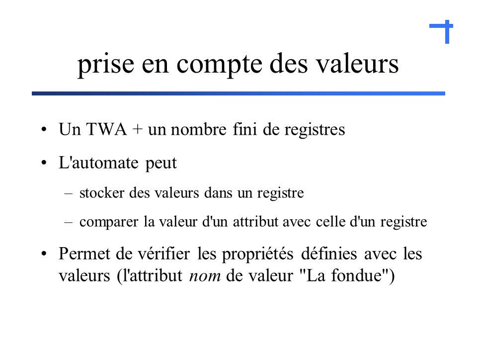 prise en compte des valeurs Un TWA + un nombre fini de registres L automate peut –stocker des valeurs dans un registre –comparer la valeur d un attribut avec celle d un registre Permet de vérifier les propriétés définies avec les valeurs (l attribut nom de valeur La fondue )