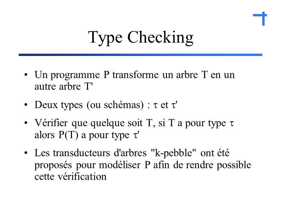 Type Checking Un programme P transforme un arbre T en un autre arbre T Deux types (ou schémas) : et Vérifier que quelque soit T, si T a pour type alors P(T) a pour type Les transducteurs d arbres k-pebble ont été proposés pour modéliser P afin de rendre possible cette vérification