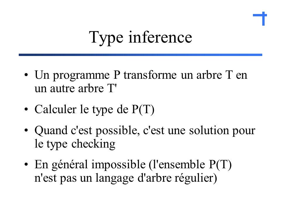 Type inference Un programme P transforme un arbre T en un autre arbre T Calculer le type de P(T) Quand c est possible, c est une solution pour le type checking En général impossible (l ensemble P(T) n est pas un langage d arbre régulier)