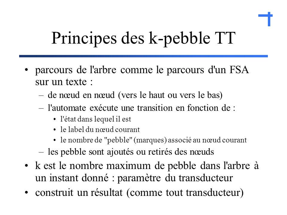 Principes des k-pebble TT parcours de l arbre comme le parcours d un FSA sur un texte : –de nœud en nœud (vers le haut ou vers le bas) –l automate exécute une transition en fonction de : l état dans lequel il est le label du nœud courant le nombre de pebble (marques) associé au nœud courant –les pebble sont ajoutés ou retirés des nœuds k est le nombre maximum de pebble dans l arbre à un instant donné : paramètre du transducteur construit un résultat (comme tout transducteur)