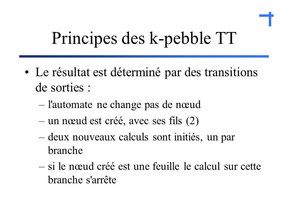 Principes des k-pebble TT Le résultat est déterminé par des transitions de sorties : –l automate ne change pas de nœud –un nœud est créé, avec ses fils (2) –deux nouveaux calculs sont initiés, un par branche –si le nœud créé est une feuille le calcul sur cette branche s arrête
