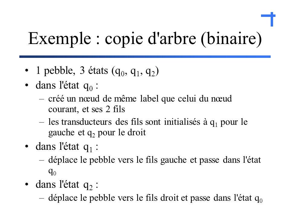 Exemple : copie d arbre (binaire) 1 pebble, 3 états (q 0, q 1, q 2 ) dans l état q 0 : –créé un nœud de même label que celui du nœud courant, et ses 2 fils –les transducteurs des fils sont initialisés à q 1 pour le gauche et q 2 pour le droit dans l état q 1 : –déplace le pebble vers le fils gauche et passe dans l état q 0 dans l état q 2 : –déplace le pebble vers le fils droit et passe dans l état q 0