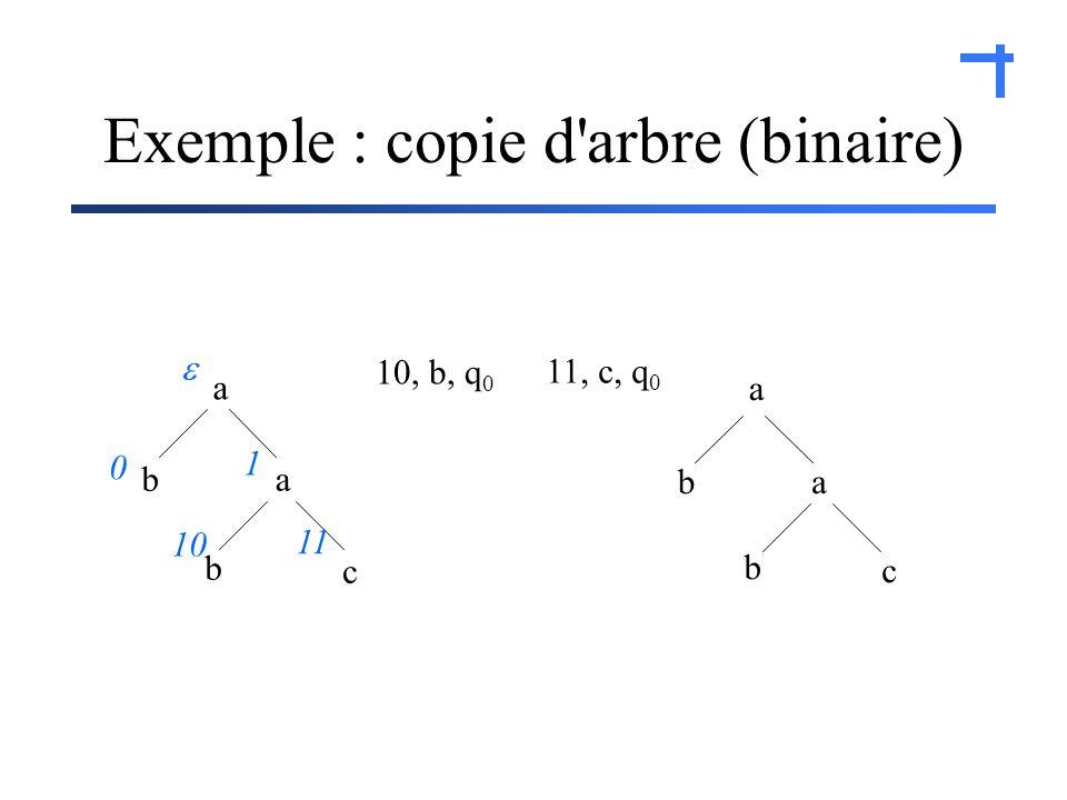 Exemple : copie d arbre (binaire) a a ba c b 0 1 10 11 10, b, q 0 11, c, q 0 ba c b