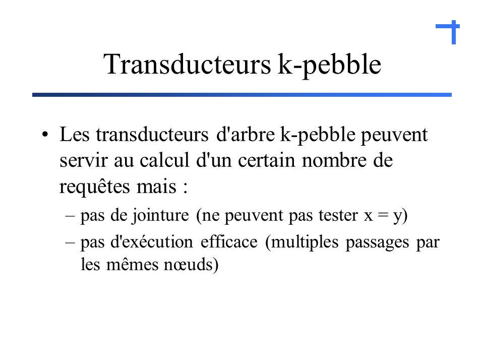 Transducteurs k-pebble Les transducteurs d arbre k-pebble peuvent servir au calcul d un certain nombre de requêtes mais : –pas de jointure (ne peuvent pas tester x = y) –pas d exécution efficace (multiples passages par les mêmes nœuds)