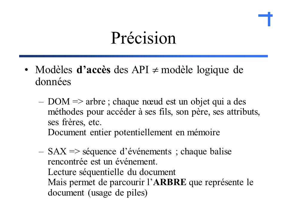 Précision Modèles daccès des API modèle logique de données –DOM => arbre ; chaque nœud est un objet qui a des méthodes pour accéder à ses fils, son père, ses attributs, ses frères, etc.