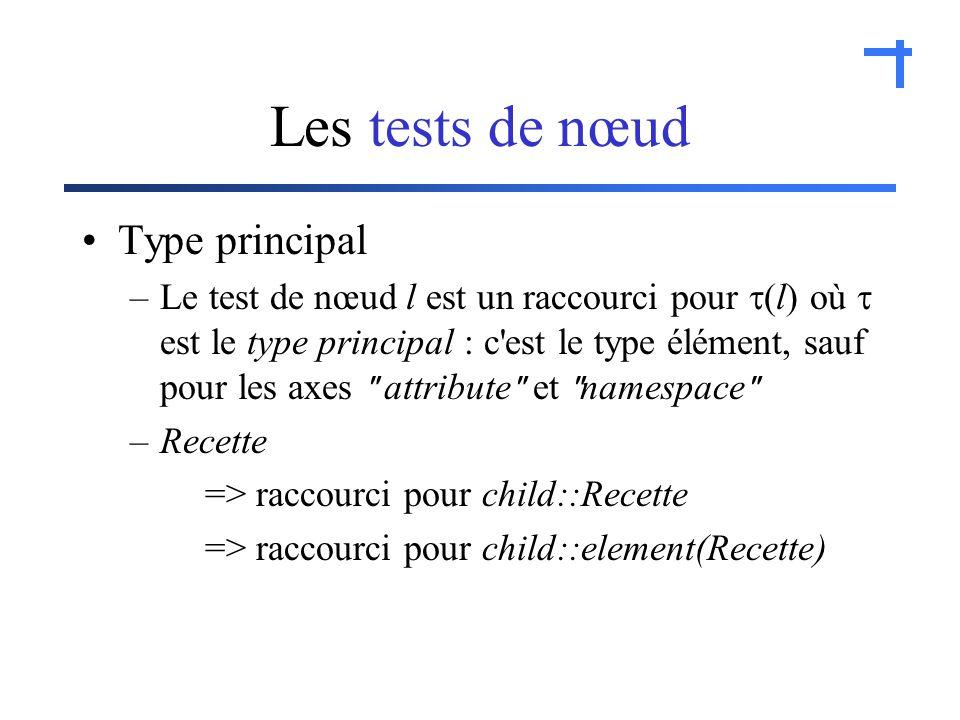 Les tests de nœud Type principal –Le test de nœud l est un raccourci pour (l) où est le type principal : c est le type élément, sauf pour les axes attribute et namespace –Recette => raccourci pour child::Recette => raccourci pour child::element(Recette)