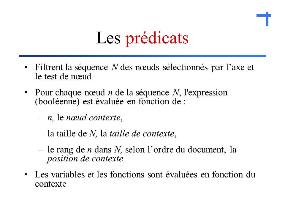 Les prédicats Filtrent la séquence N des nœuds sélectionnés par laxe et le test de nœud Pour chaque nœud n de la séquence N, l expression (booléenne) est évaluée en fonction de : –n, le nœud contexte, –la taille de N, la taille de contexte, –le rang de n dans N, selon lordre du document, la position de contexte Les variables et les fonctions sont évaluées en fonction du contexte