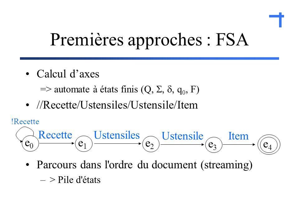 Calcul daxes => automate à états finis (Q,,, q 0, F) //Recette/Ustensiles/Ustensile/Item Parcours dans l ordre du document (streaming) –> Pile d états Premières approches : FSA e4e4 Item e3e3 Ustensile e2e2 Ustensiles e1e1 Recette e0e0 !Recette