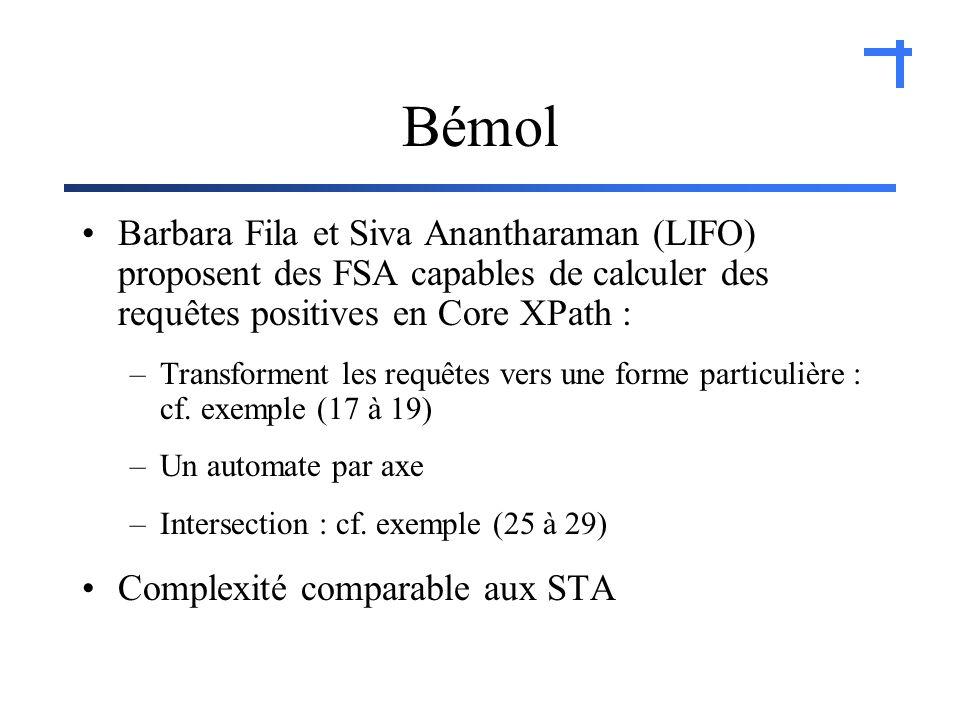Bémol Barbara Fila et Siva Anantharaman (LIFO) proposent des FSA capables de calculer des requêtes positives en Core XPath : –Transforment les requêtes vers une forme particulière : cf.