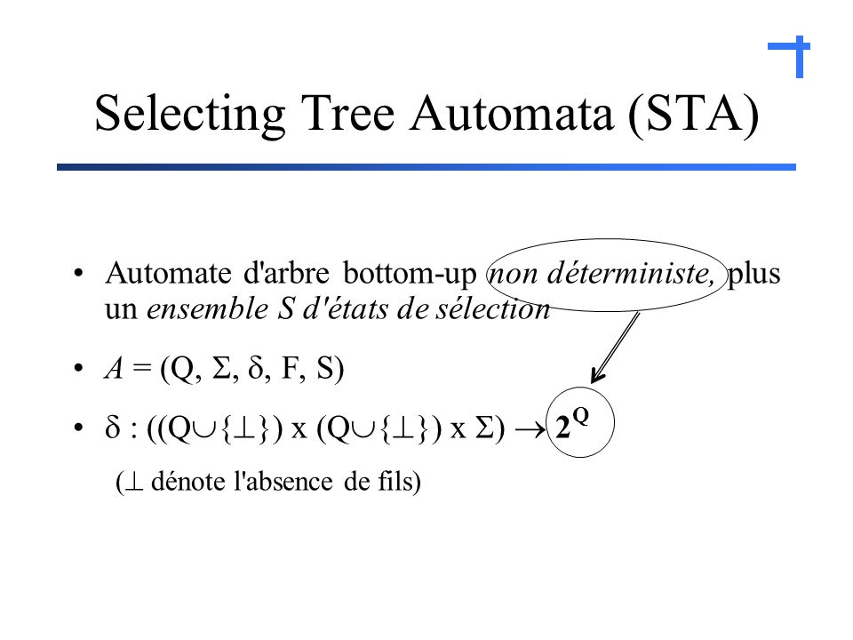 Selecting Tree Automata (STA) Automate d arbre bottom-up non déterministe, plus un ensemble S d états de sélection A = (Q,,, F, S) : ((Q { }) x (Q { }) x ) 2 Q ( dénote l absence de fils)