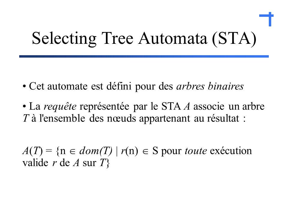Selecting Tree Automata (STA) Cet automate est défini pour des arbres binaires La requête représentée par le STA A associe un arbre T à l ensemble des nœuds appartenant au résultat : A(T) = {n dom(T) | r(n) S pour toute exécution valide r de A sur T}