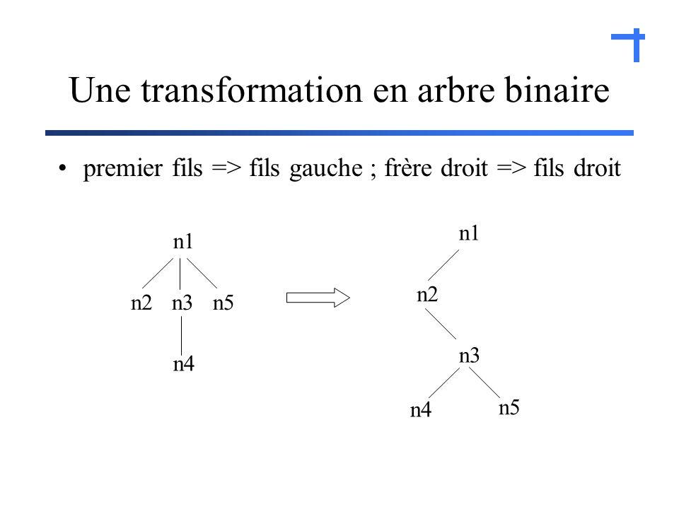Une transformation en arbre binaire premier fils => fils gauche ; frère droit => fils droit n1 n2n5n3 n4 n1 n2 n5 n4 n3