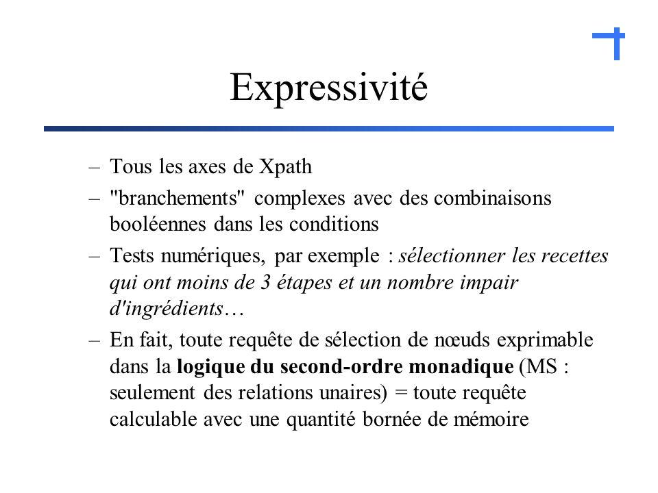 Expressivité –Tous les axes de Xpath – branchements complexes avec des combinaisons booléennes dans les conditions –Tests numériques, par exemple : sélectionner les recettes qui ont moins de 3 étapes et un nombre impair d ingrédients… –En fait, toute requête de sélection de nœuds exprimable dans la logique du second-ordre monadique (MS : seulement des relations unaires) = toute requête calculable avec une quantité bornée de mémoire