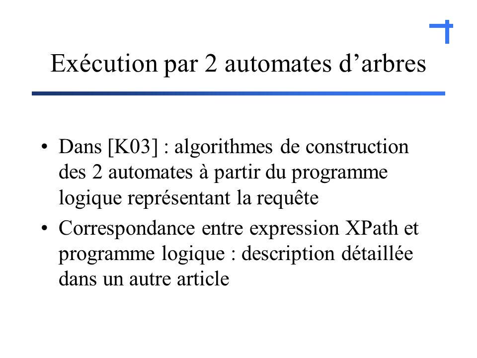 Exécution par 2 automates darbres Dans [K03] : algorithmes de construction des 2 automates à partir du programme logique représentant la requête Correspondance entre expression XPath et programme logique : description détaillée dans un autre article