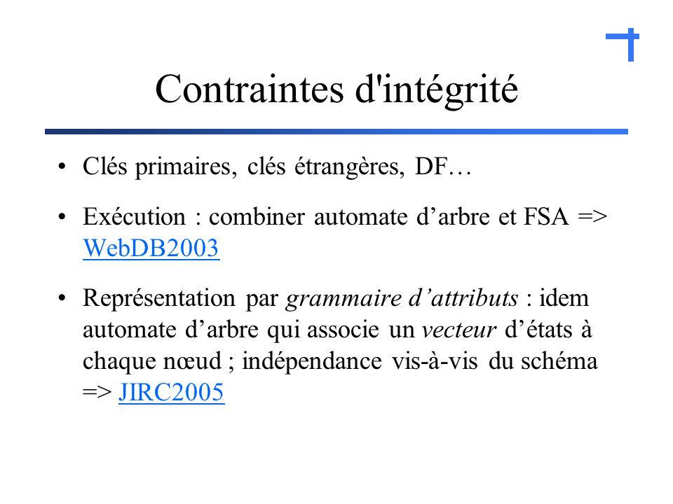 Contraintes d intégrité Clés primaires, clés étrangères, DF… Exécution : combiner automate darbre et FSA => WebDB2003 WebDB2003 Représentation par grammaire dattributs : idem automate darbre qui associe un vecteur détats à chaque nœud ; indépendance vis-à-vis du schéma => JIRC2005JIRC2005