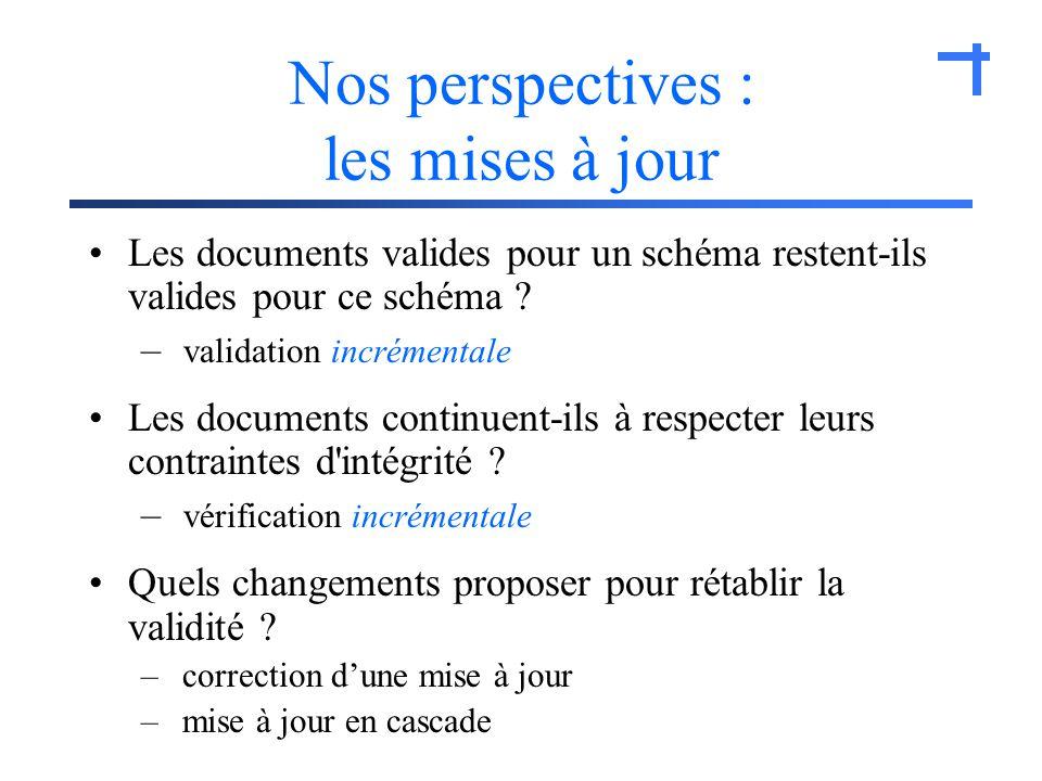Nos perspectives : les mises à jour Les documents valides pour un schéma restent-ils valides pour ce schéma .