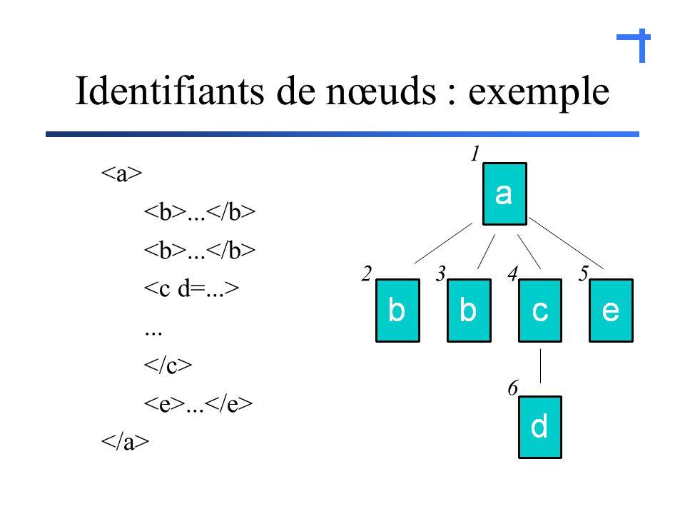 ......... 1 2345 6 Identifiants de nœuds : exemple