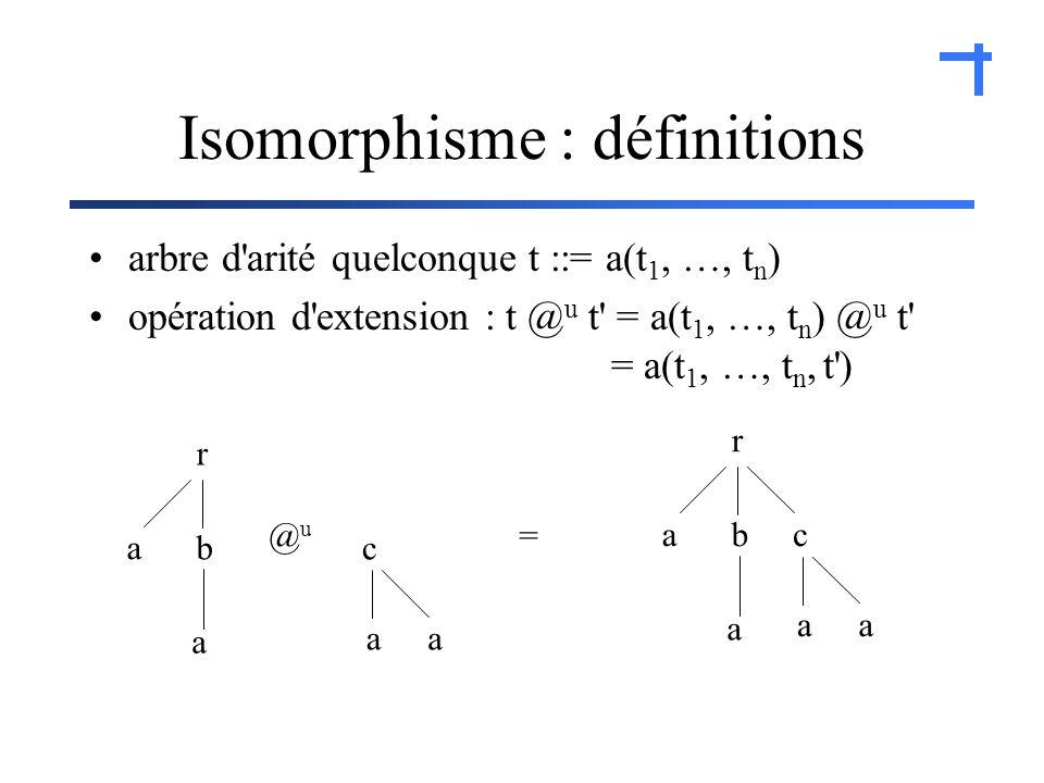 Isomorphisme : définitions arbre d arité quelconque t ::= a(t 1, …, t n ) opération d extension : t @ u t = a(t 1, …, t n ) @ u t = a(t 1, …, t n, t ) r ab a c aa r acb a aa @u@u =
